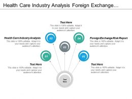 Health Care Industry Analysis Foreign Exchange Risk Report Performance Gains Cpb