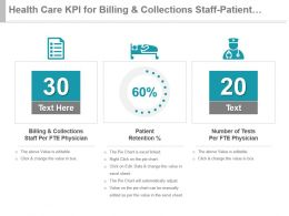 Health Care Kpi For Billing And Collections Staff Patient Retention Tests Presentation Slide
