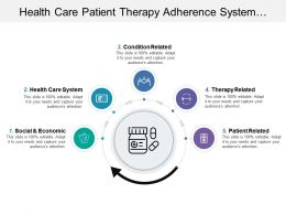 Health Care Patient Therapy Adherence System With Icons