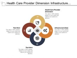 Health Care Provider Dimension Infrastructure Data Planning Design