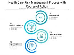 Health Care Risk Management Process With Course Of Action