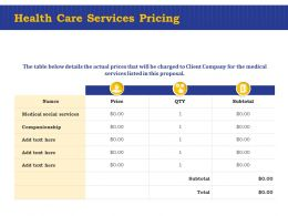 Health Care Services Pricing Ppt Powerpoint Presentation Ideas Vector