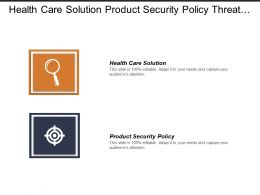 Health Care Solution Product Security Policy Threat Modeling