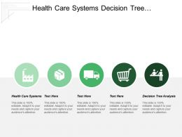 Health Care Systems Decision Tree Analysis Risk Management Plan