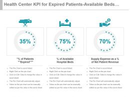Health Center Kpi For Expired Patients Available Beds Supply Expense Powerpoint Slide