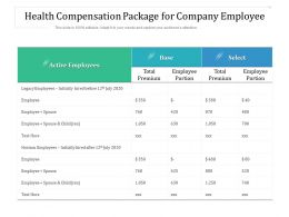 Health Compensation Package For Company Employee