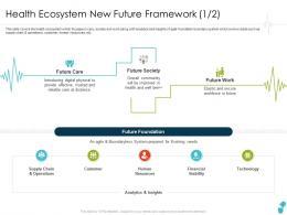 Health Ecosystem New Future Framework Care Society Ppt Themes