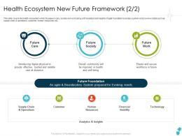 Health Ecosystem New Future Framework Work Future Ppt Information