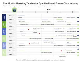 Health Fitness Five Months Marketing Timeline For Gym Health And Fitness Clubs Industry