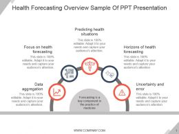 Health Forecasting Overview Sample Of Ppt Presentation