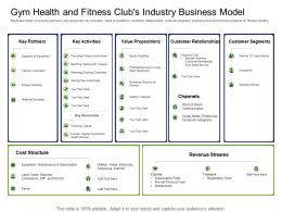 Health Industry Gym Health And Fitness Clubs Industry Business Model
