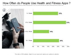 Health Industry How Often Do People Use Health And Fitness Apps Ppt Powerpoint Presentation Portfolio
