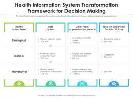 Health Information System Transformation Framework For Decision Making