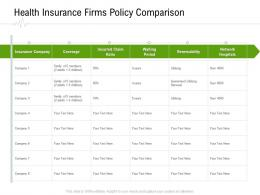 Health Insurance Firms Policy Comparison Hospital Administration Ppt Styles Format