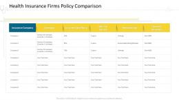 Health Insurance Firms Policy Comparison Insurance J19 Ppt Infographic
