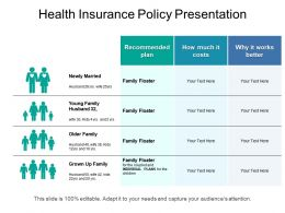 Health Insurance Policy Presentation