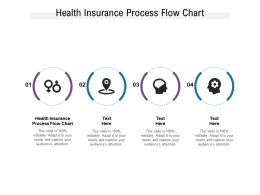 Health Insurance Process Flow Chart Ppt Powerpoint Presentation Ideas Brochure Cpb