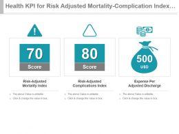 health_kpi_for_risk_adjusted_mortality_complication_index_expense_per_discharge_ppt_slide_Slide01