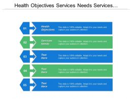 Health Objectives Services Needs Services Objectives Resources Needs