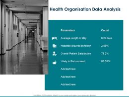 Health Organisation Data Analysis Acquired Condition Ppt Powerpoint Presentation Shapes