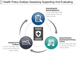 Health Policy Analyse Assessing Supporting And Evaluating