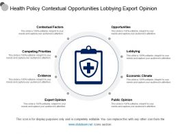 Health Policy Contextual Opportunities Lobbying Export Opinion