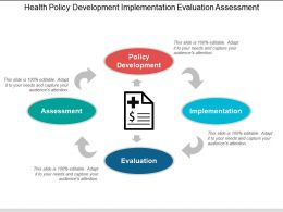 Health Policy Development Implementation Evaluation Assessment