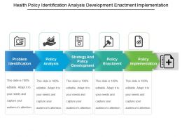 Health Policy Identification Analysis Development Enactment Implementation