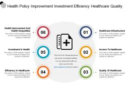 Health Policy Improvement Investment Efficiency Healthcare Quality