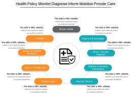 Health Policy Monitor Diagnose Inform Mobilize Provide Care