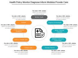 health_policy_monitor_diagnose_inform_mobilize_provide_care_Slide01