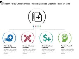 Health Policy Offers Services Financial Liabilities Expenses Peace Of Mind