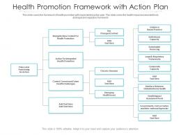 Health Promotion Framework With Action Plan