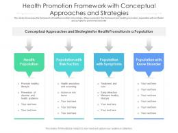 Health Promotion Framework With Conceptual Approaches And Strategies
