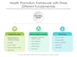 Health Promotion Framework With Three Different Fundamentals