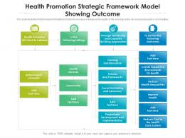 Health Promotion Strategic Framework Model Showing Outcome