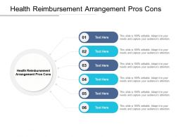 Health Reimbursement Arrangement Pros Cons Ppt Powerpoint Layouts Cpb