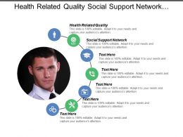 Health Related Quality Social Support Network Healthy Child Development