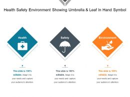 Health Safety Environment Showing Umbrella And Leaf In Hand Symbol