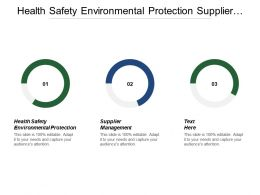 Health Safety Environmental Protection Supplier Management Social Commitment