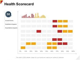 Health Scorecard Overall Ppt Powerpoint Presentation Pictures