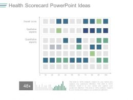 Health Scorecard Powerpoint Ideas