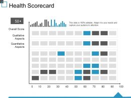 Health Scorecard Ppt Background Designs