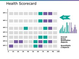 Health Scorecard Ppt Inspiration Microsoft