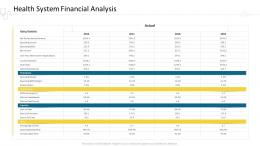 Health System Financial Analysis Income J21 Ppt Inspiration Example Introduction