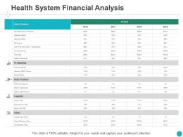 Health System Financial Analysis Liquidity Ppt Powerpoint Presentation Summary Structure