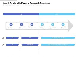 Health System Half Yearly Research Roadmap