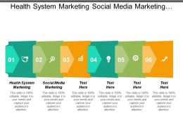 Health System Marketing Social Media Marketing Personalization Marketing Cpb