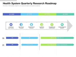 Health System Quarterly Research Roadmap
