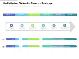 Health System Six Months Research Roadmap